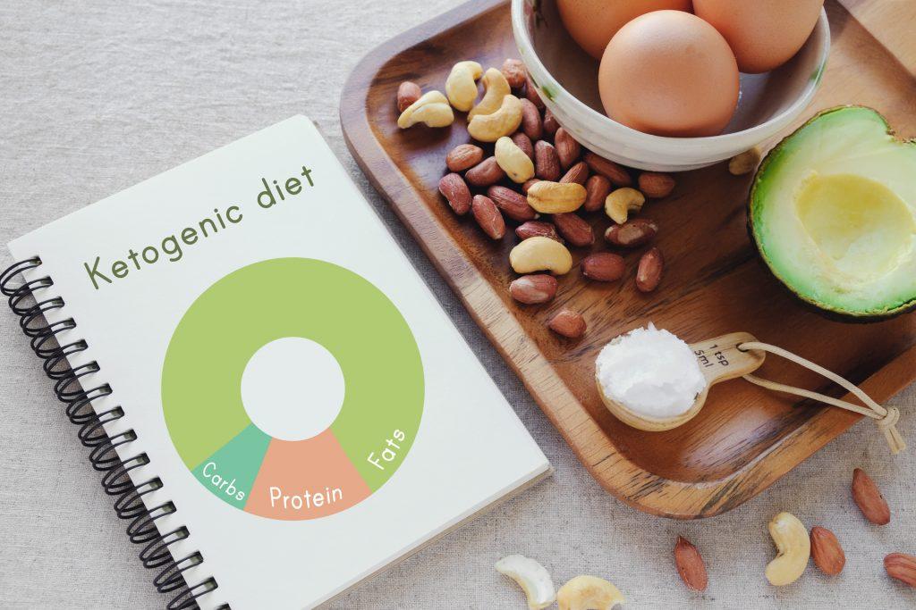 有相关医学研究指出,生酮饮食有助提升癌症患者化疗和电疗的治疗功效。